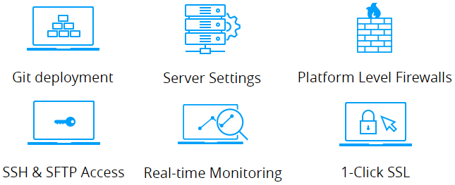 Step up From Traditional Hosting to Cloud Hosting